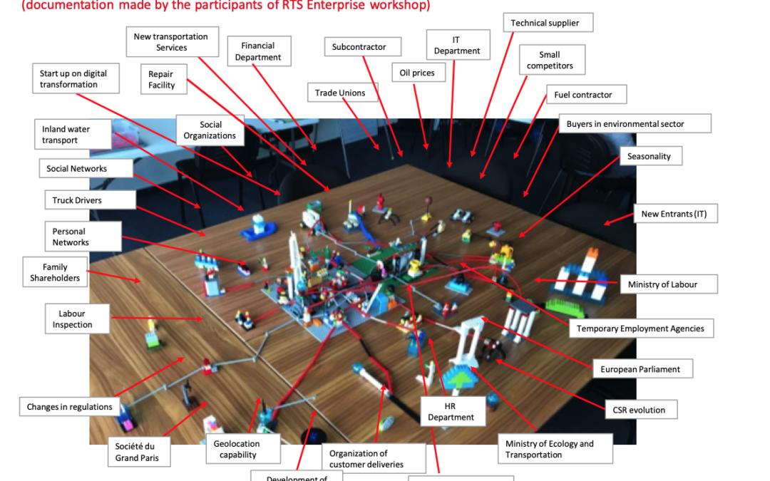 Have on hands elements of Porter and PESTEL models while designing and facilitating RTS for Enterprise workshops